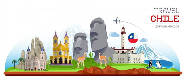 مهاجرت به شیلی